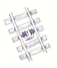Model railway gauge