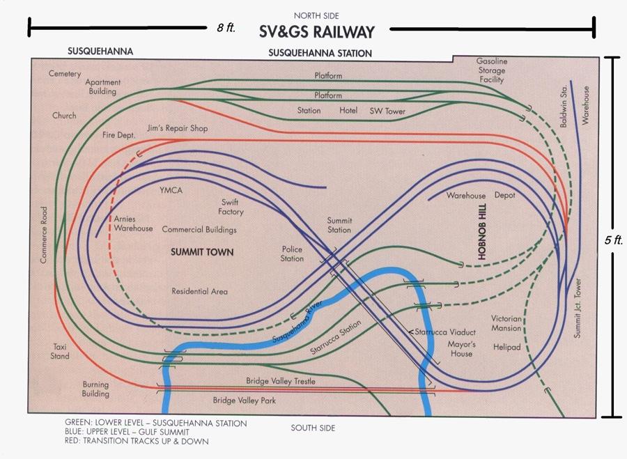 arnie track plan