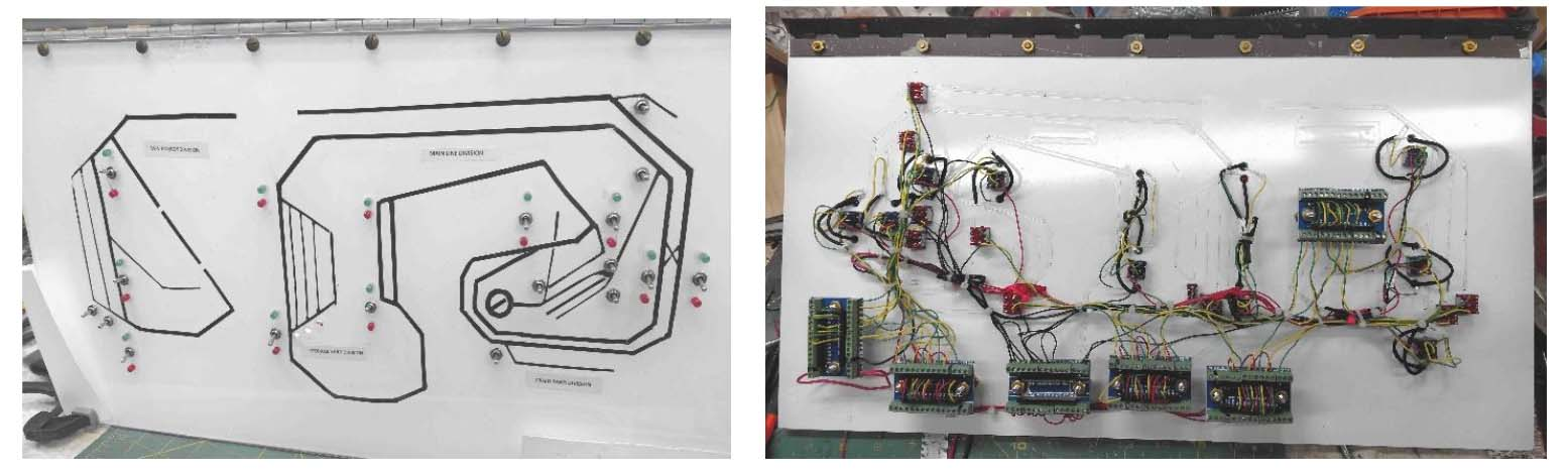 make model train control panel