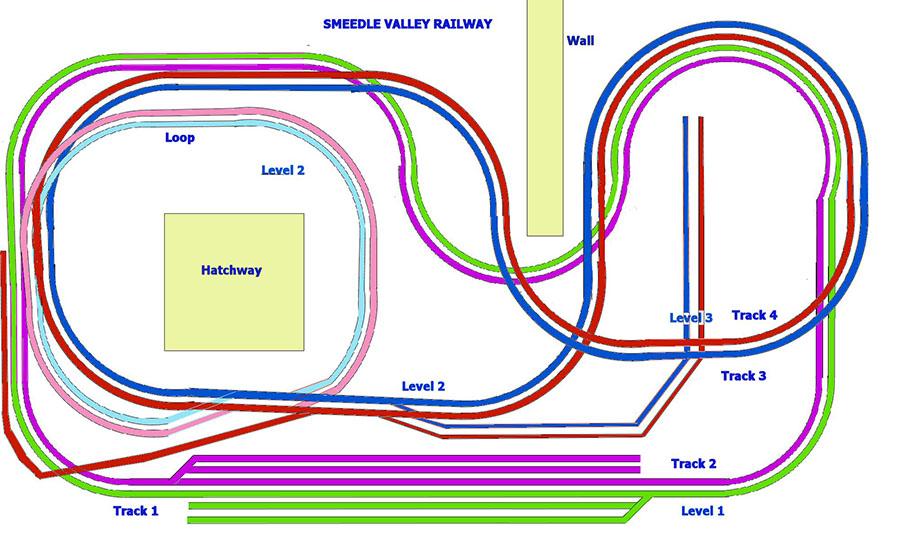 N gauge track plan