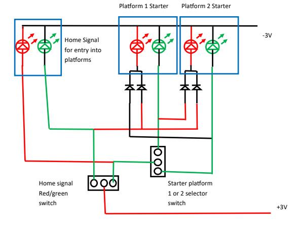 model train signal wiring