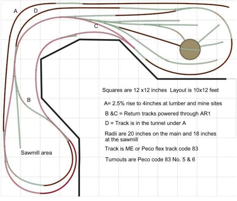 HO scale shelf track plan